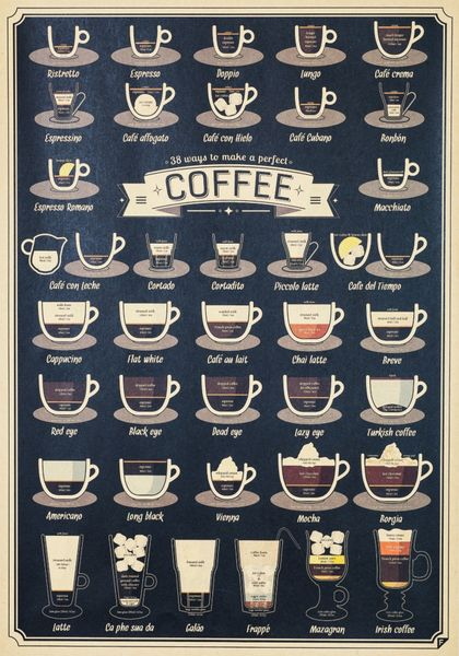 Poster - 38 Ways Coffee i gruppen RUM / Hall / Posters / Tavlor hos Reforma Sthlm  (Poster-38-ways-coffe)