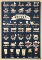 Poster - 38 Ways Coffee