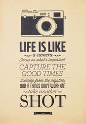 Poster - Life is Like a Camera