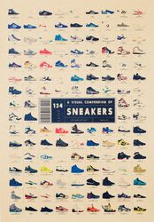 Poster - Sneakers