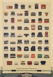 Poster - Typewriters