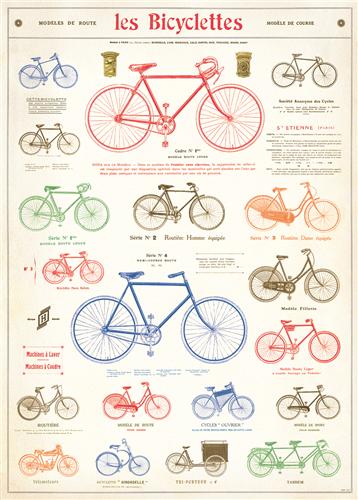 den krok upp cykel Visa